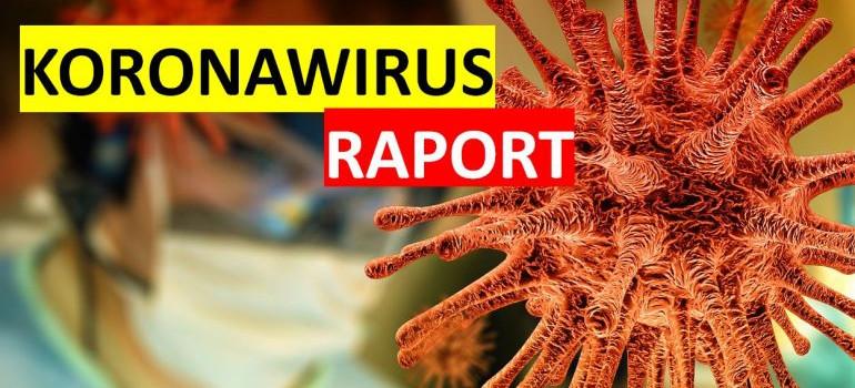 COVID-19. Ponad 28 tys. zakażeń w kraju, 1078 na Podkarpaciu