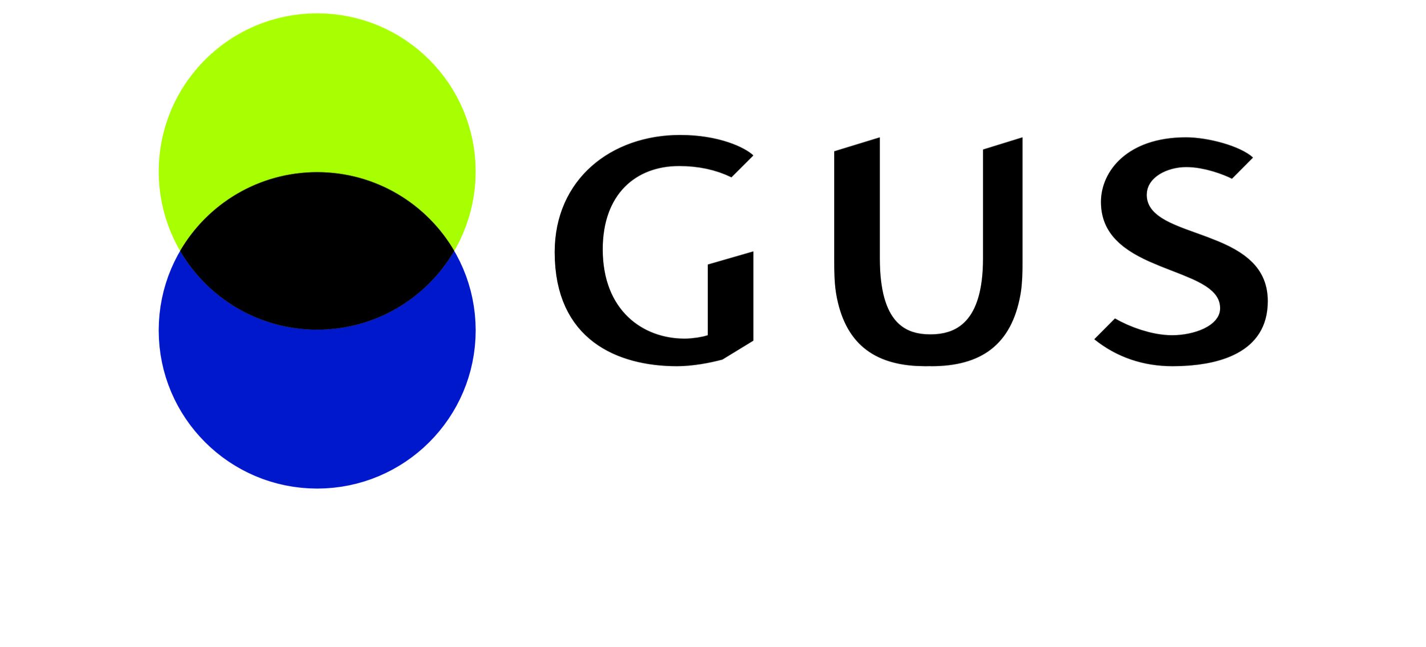 Wytwarzanie produktów zwierzęcych – raport GUS