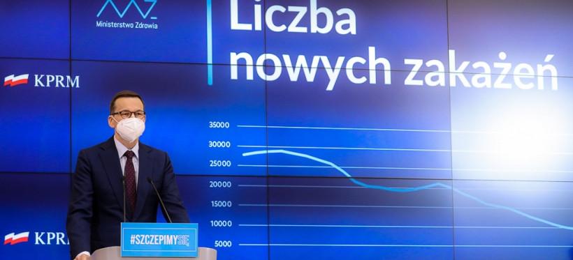 Premier ogłosił harmonogram luzowania obostrzeń! (VIDEO)