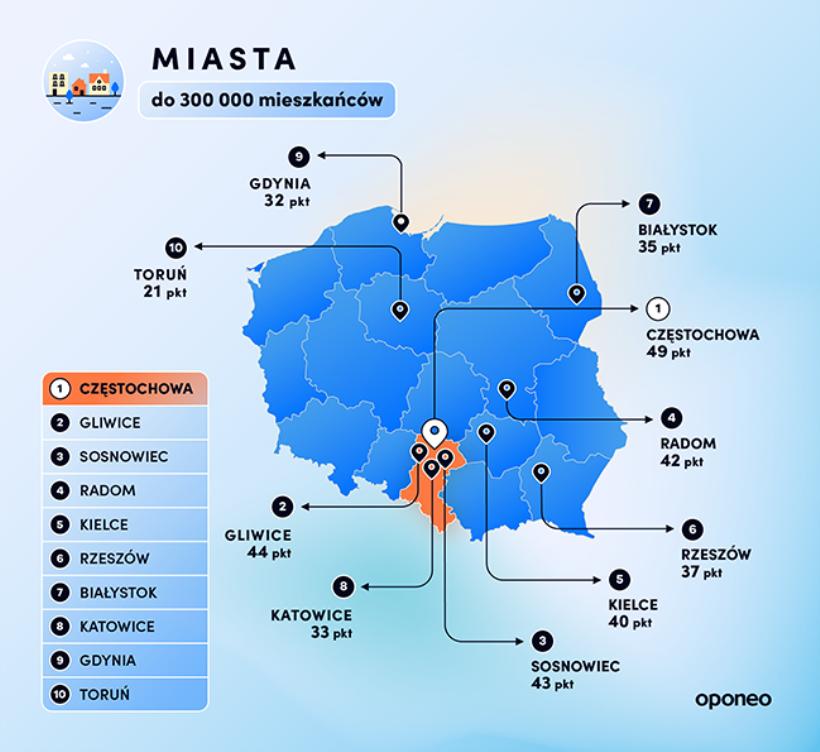 ranking-miast-mapa-miasta-mniejsze-2021